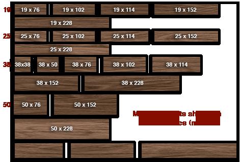 Wood Plank: Standard Wood Plank Sizes